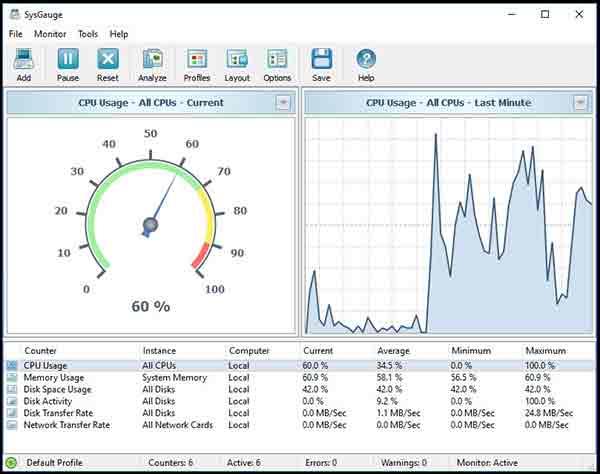 Monitoraggio-prestazioni-PC-A